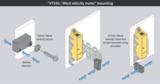 VT550 Airflow meter mounting